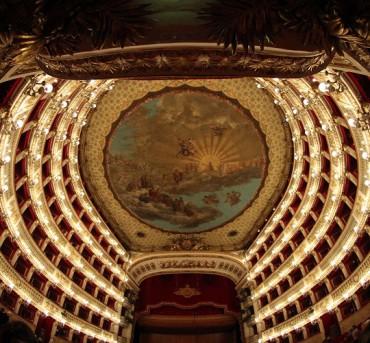 Teatrografia